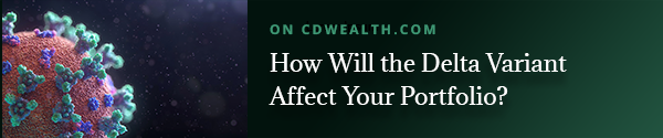 Promo for recent article on the COVID Delta variant and its impact on the recession